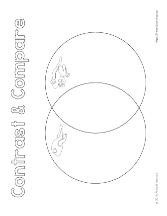 Free Lifecycle Of A Frog Venn Diagrams Primarylearning