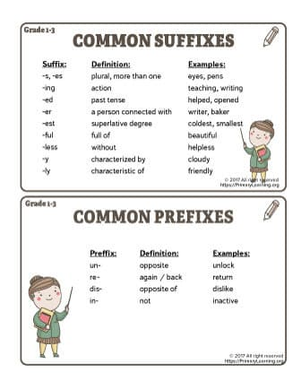 Prefixes And Suffixes Anchor Chart Free Worksheets