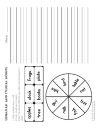 Nouns Worksheet Grade 1